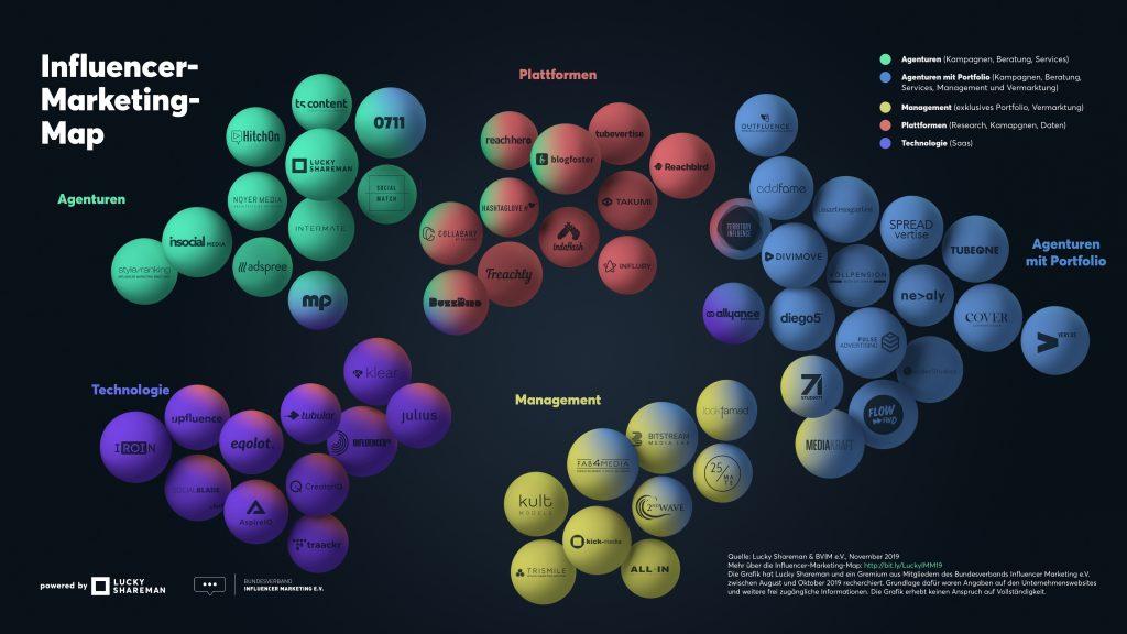 Influencer Marketing Map